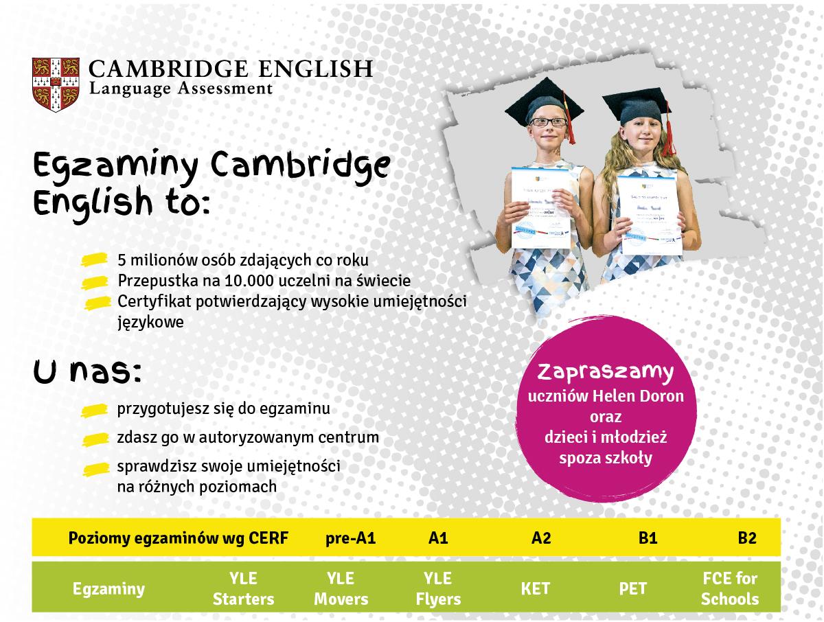 Wyniki Egzaminu Cambridge