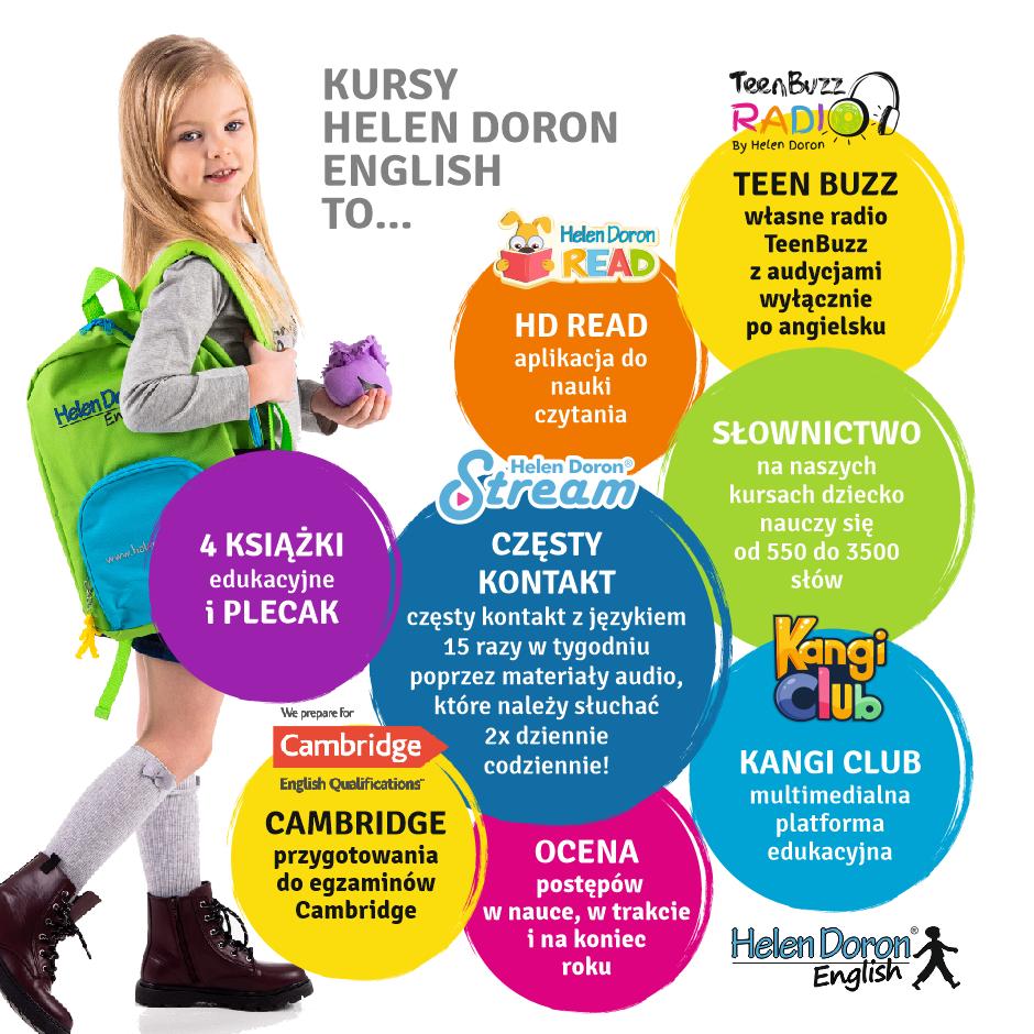 Angielski dla dzieci w Kobyłce